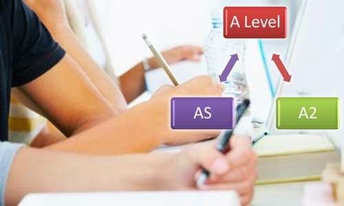 Secondary-a-level